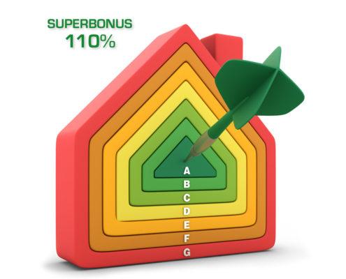 superbonus110-cosserrall